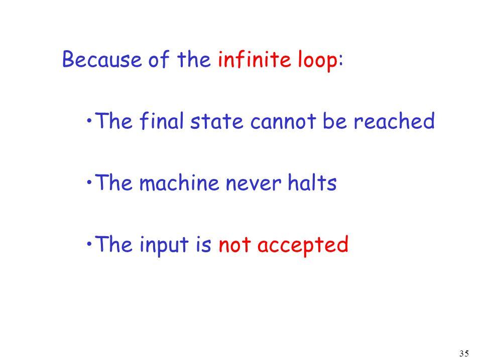 Because of the infinite loop: