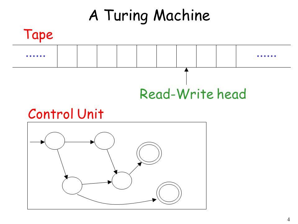 A Turing Machine Tape ...... ...... Read-Write head Control Unit