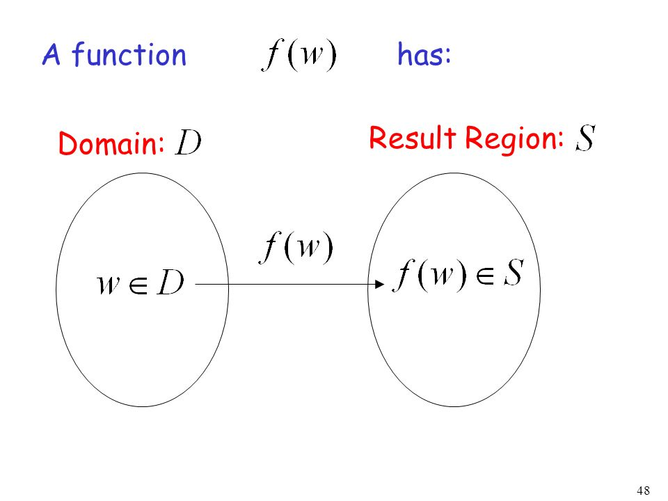 A function has: Result Region: Domain: