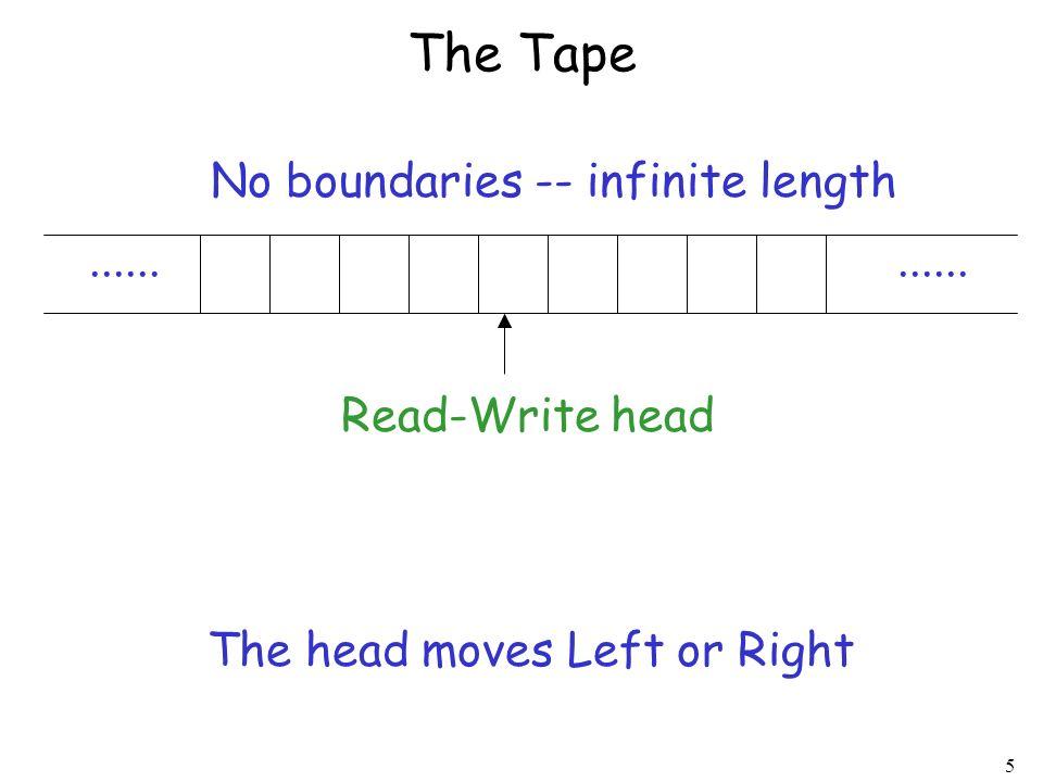 The Tape No boundaries -- infinite length ...... ......