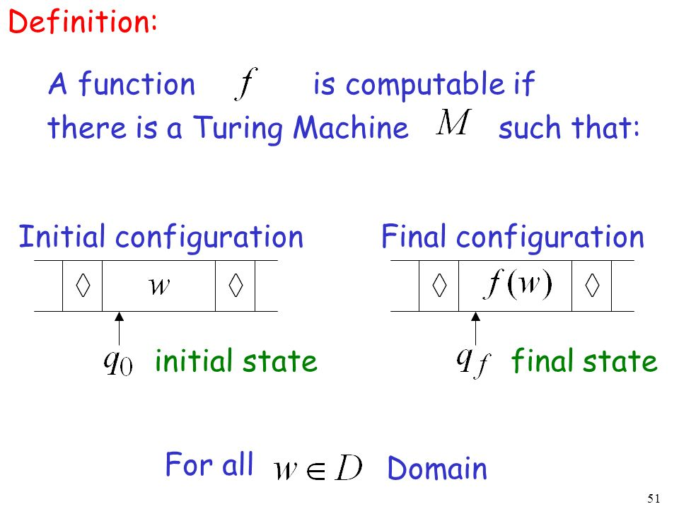 Definition: A function is computable if. there is a Turing Machine such that: