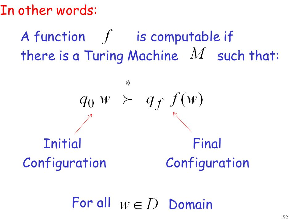 In other words: A function is computable if. there is a Turing Machine such that: