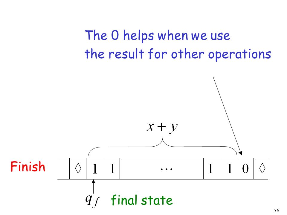 The 0 helps when we use the result for other operations Finish final state