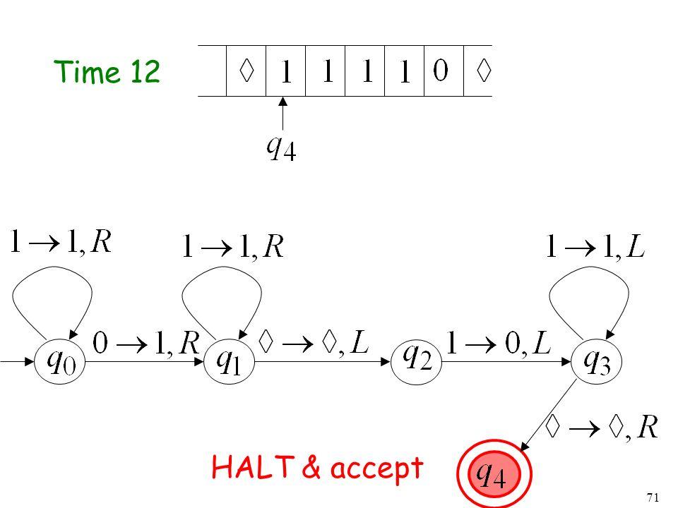 Time 12 HALT & accept