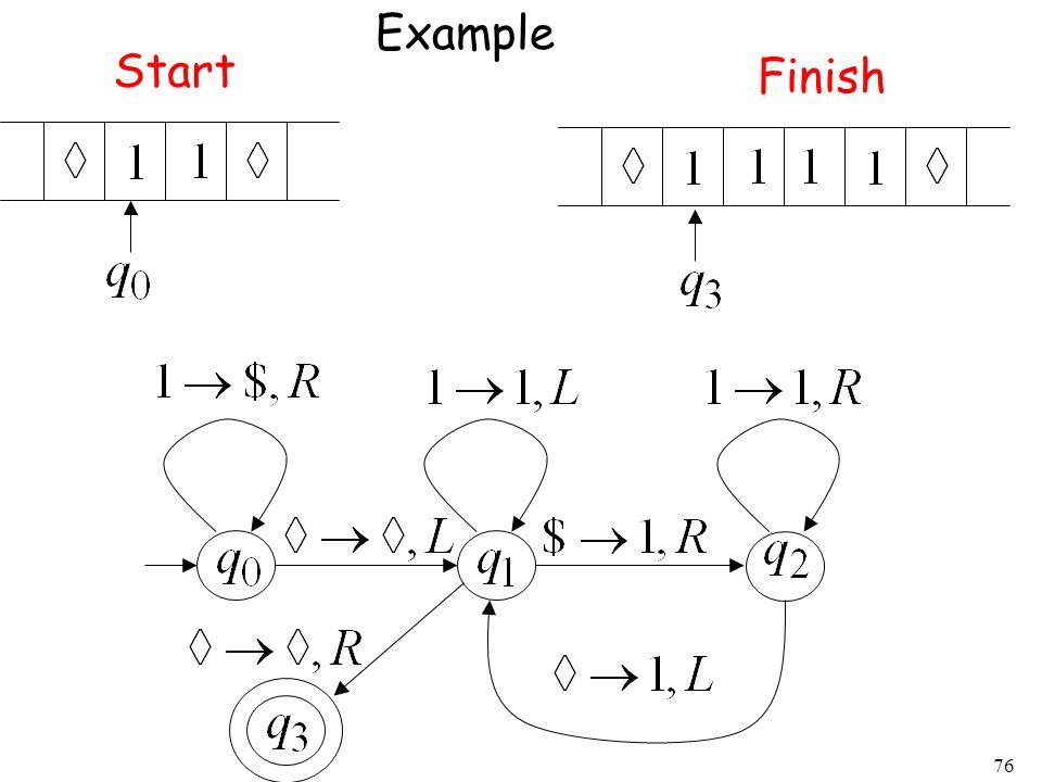 Example Start Finish