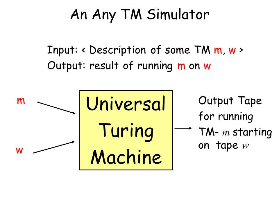 Universal Turing Machine An Any TM Simulator
