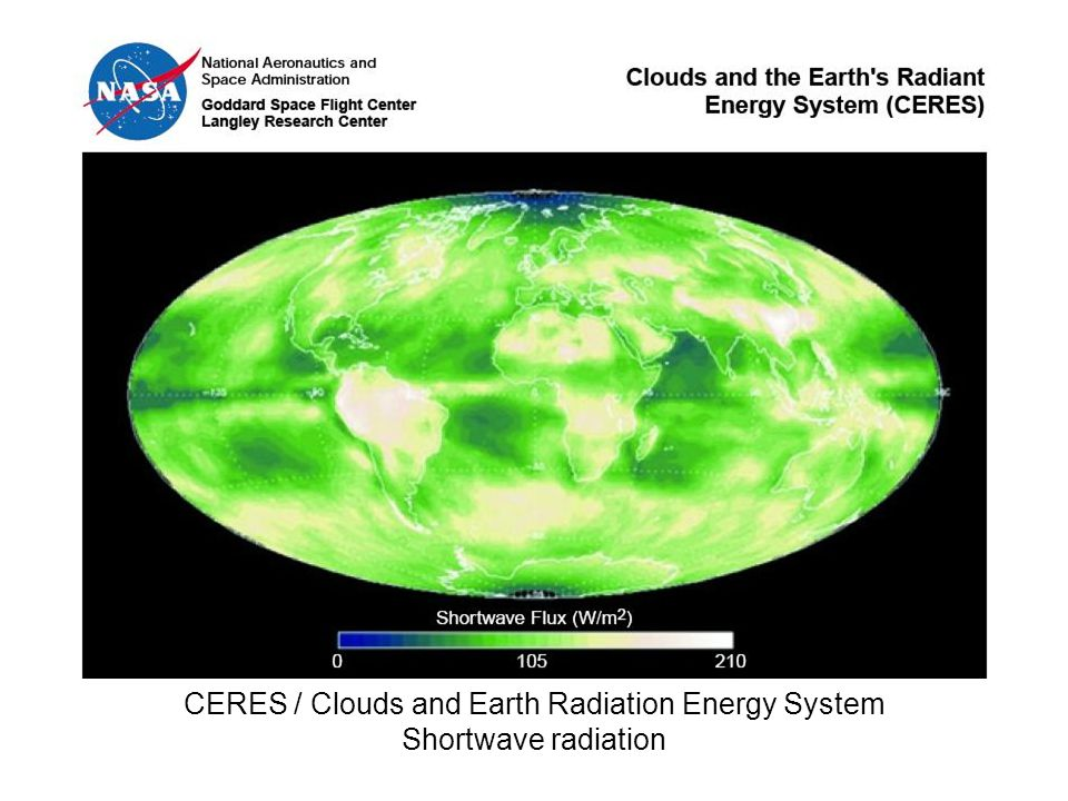 CERES / Clouds and Earth Radiation Energy System
