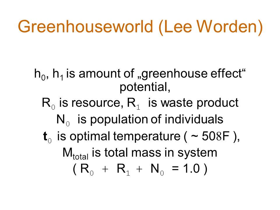 Greenhouseworld (Lee Worden)