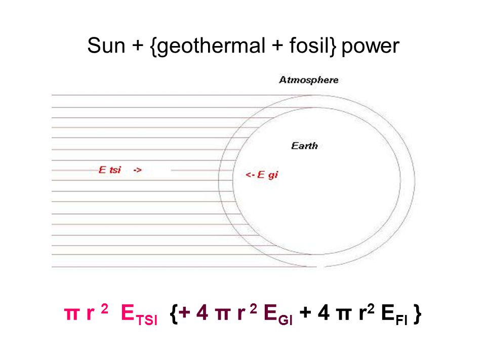 Sun + {geothermal + fosil} power