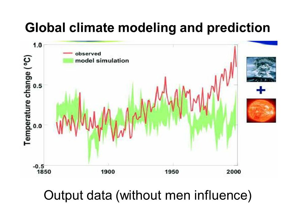 Global climate modeling and prediction