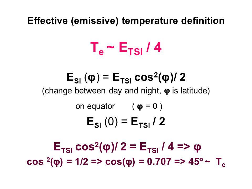 Effective (emissive) temperature definition