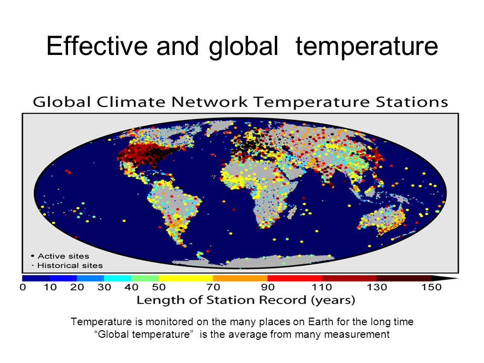 Effective and global temperature