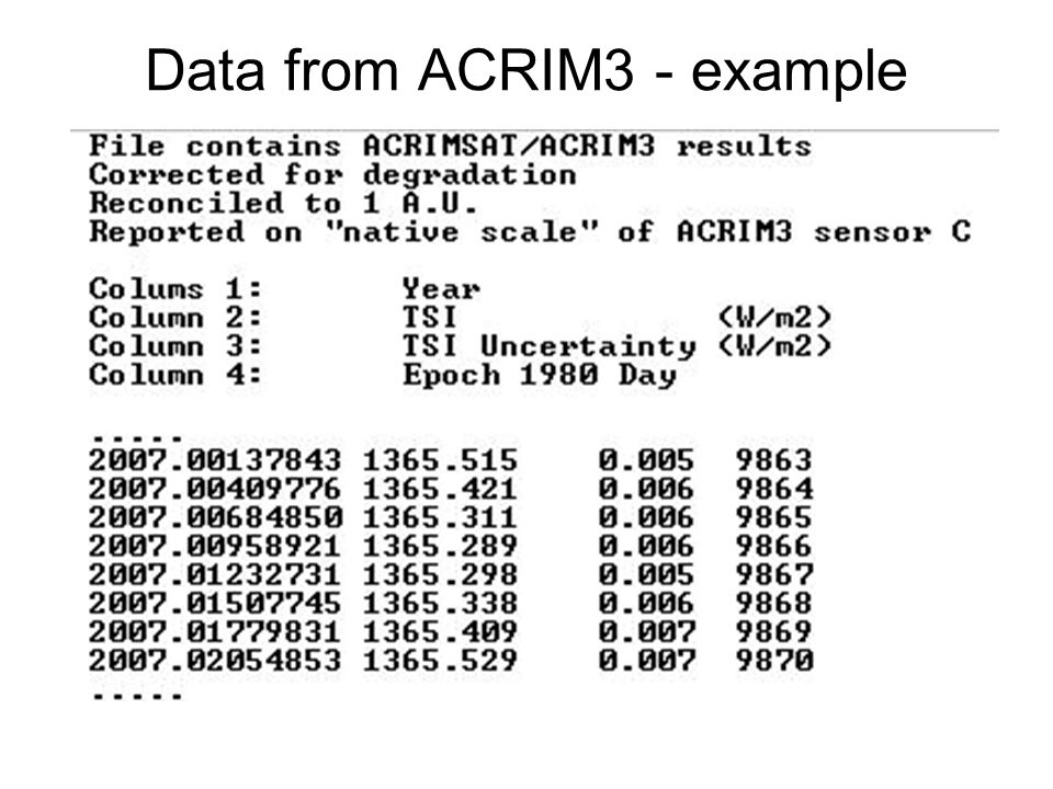 Data from ACRIM3 - example
