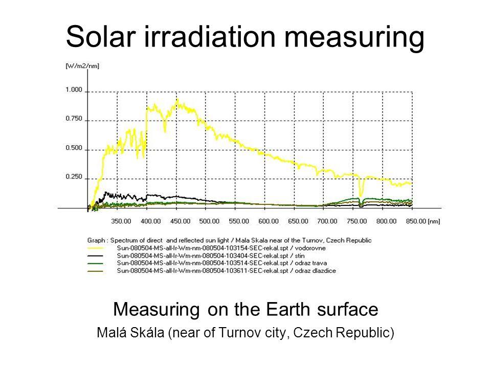 Solar irradiation measuring