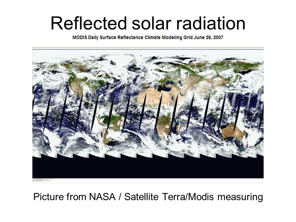 Reflected solar radiation