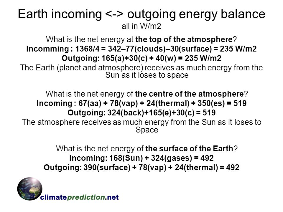 Earth incoming <-> outgoing energy balance all in W/m2