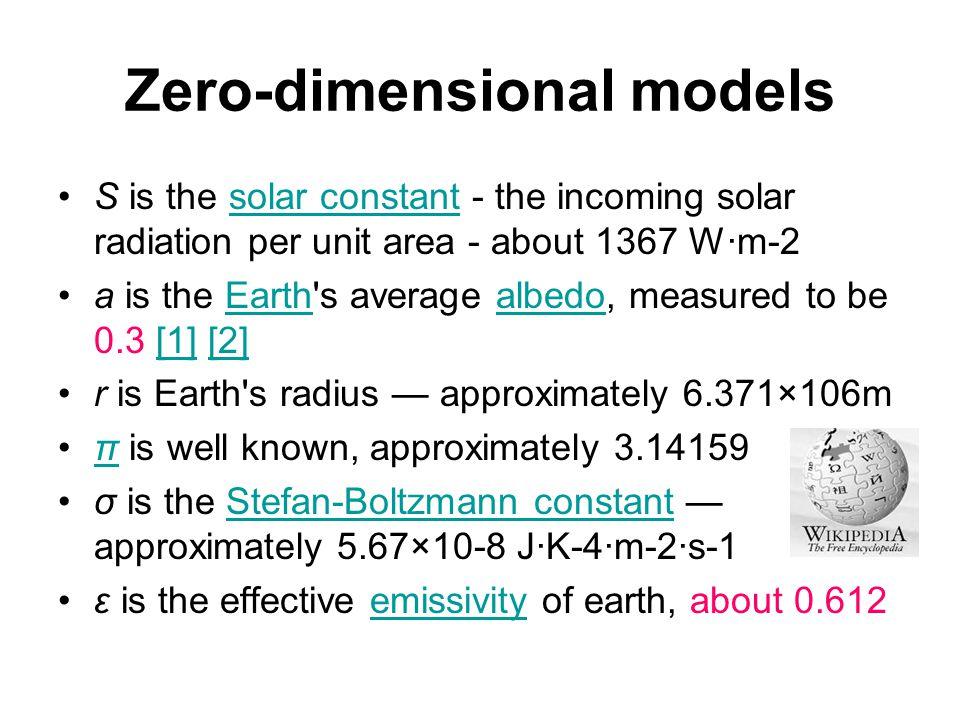 Zero-dimensional models