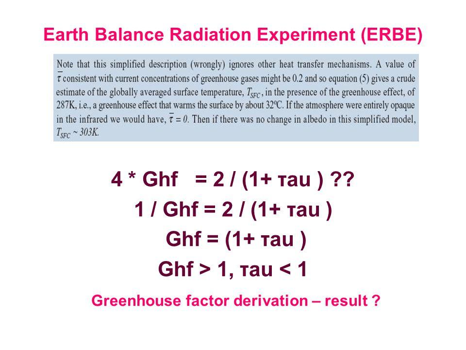 Earth Balance Radiation Experiment (ERBE)