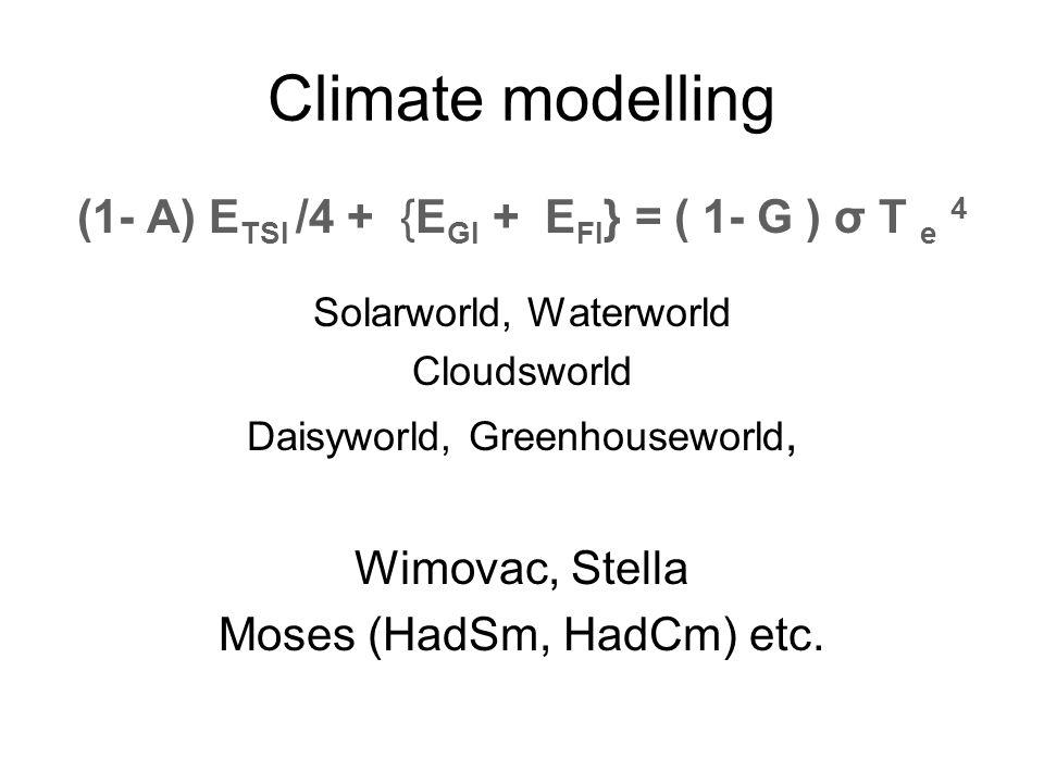 Climate modelling (1- A) ETSI /4 + {EGI + EFI} = ( 1- G ) σ T e 4
