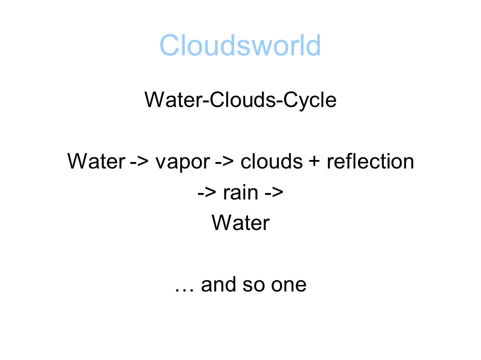 Water -> vapor -> clouds + reflection