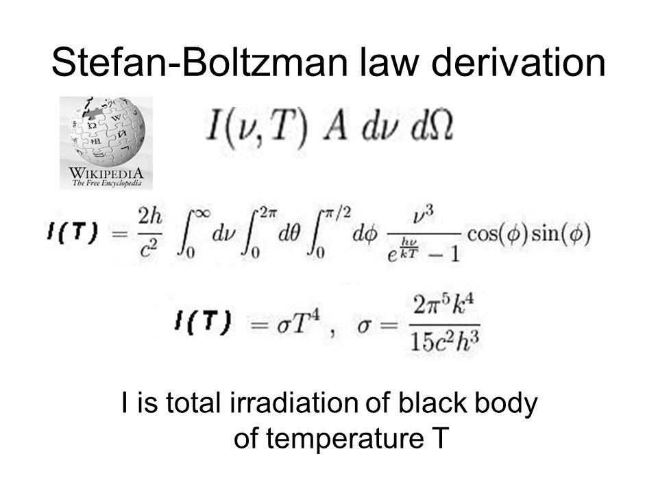 Stefan-Boltzman law derivation