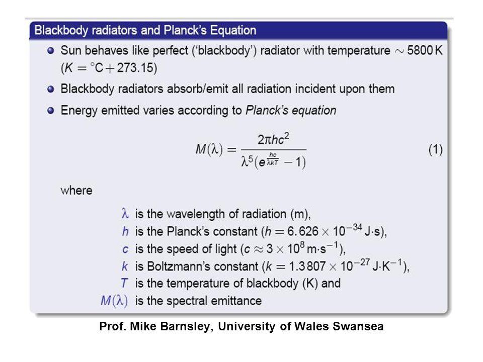 Prof. Mike Barnsley, University of Wales Swansea