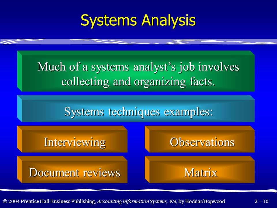 Systems Analysis Much of a systems analyst's job involves