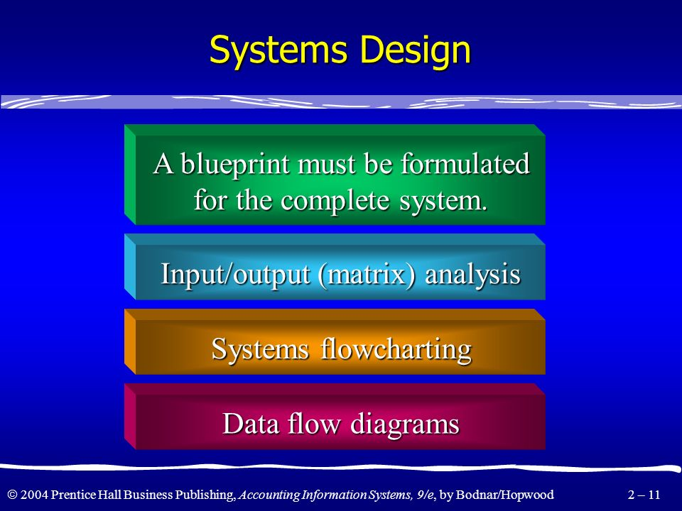 Systems Design A blueprint must be formulated for the complete system.