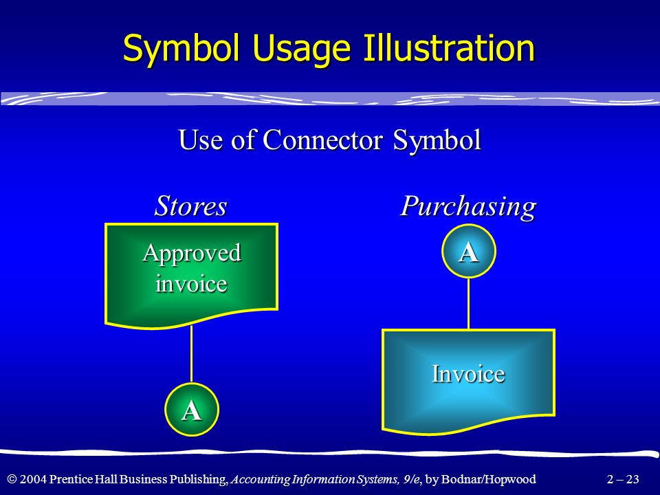 Symbol Usage Illustration