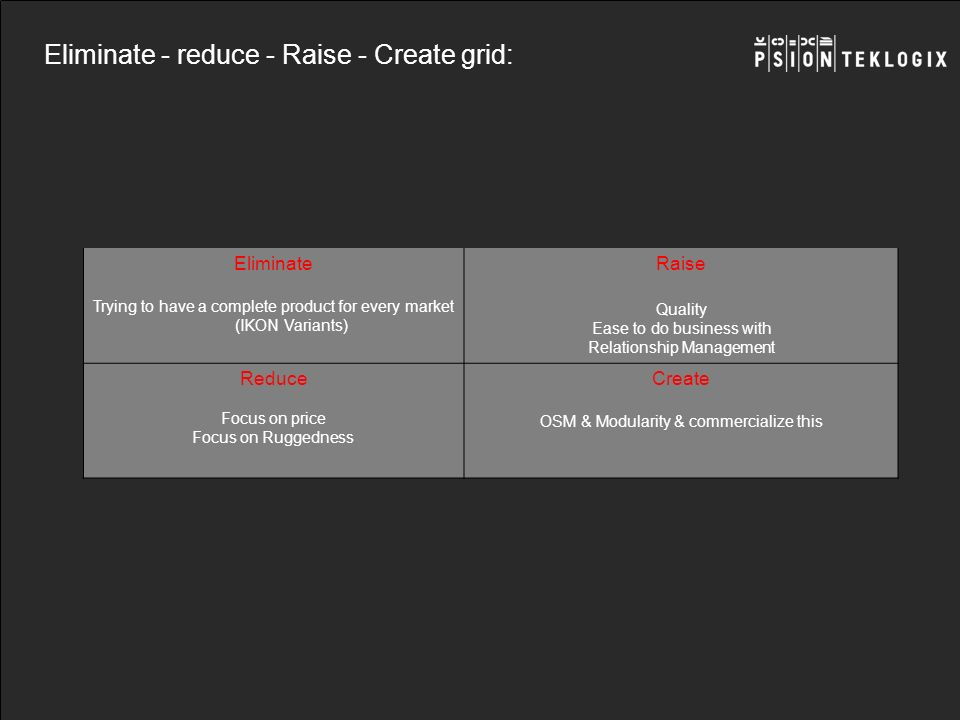 Eliminate - reduce - Raise - Create grid: