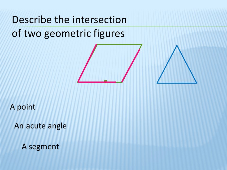 Describe the intersection of two geometric figures