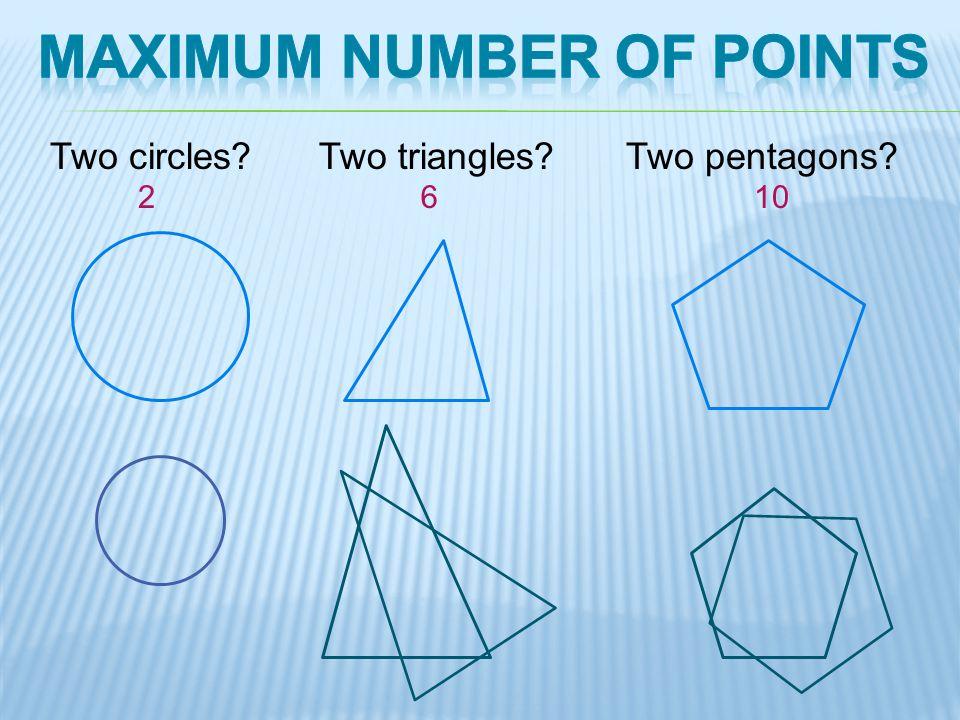 Maximum number of points