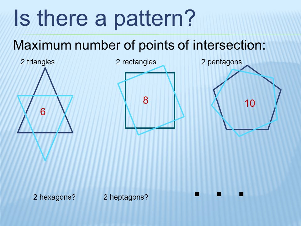 . . . Is there a pattern Maximum number of points of intersection: 8