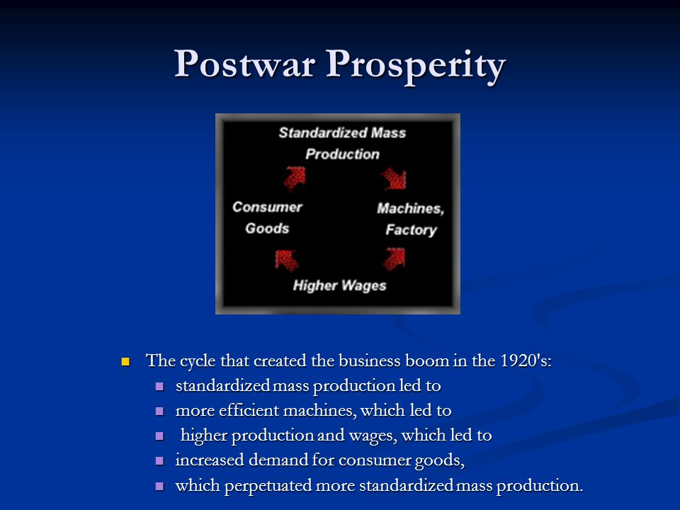 Postwar Prosperity The cycle that created the business boom in the 1920 s: standardized mass production led to.
