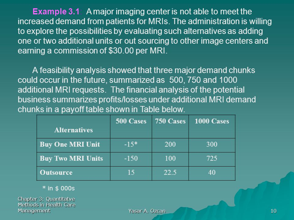 Example 3.1: A major imaging center is not able to meet the increased demand from patients for MRIs. The administration is willing to explore the possibilities by evaluating such alternatives as adding one or two additional units or out sourcing to other image centers and earning a commission of $30.00 per MRI.