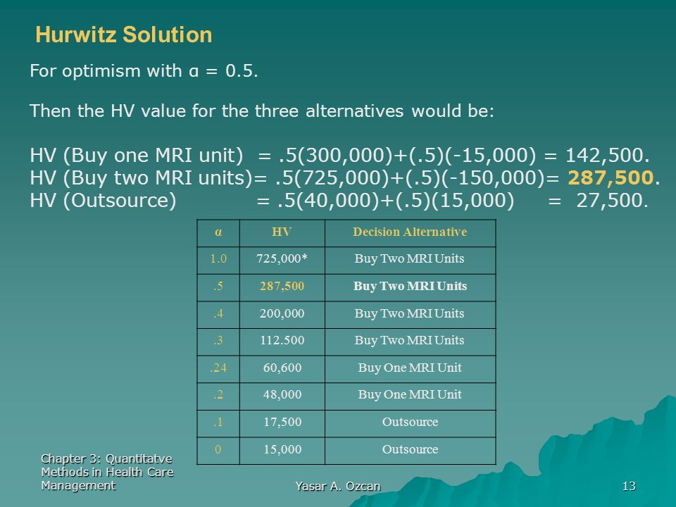 Hurwitz Solution For optimism with α = 0.5. Then the HV value for the three alternatives would be: