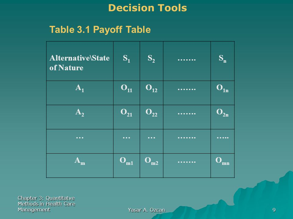 Decision Tools Table 3.1 Payoff Table Alternative\State of Nature S1