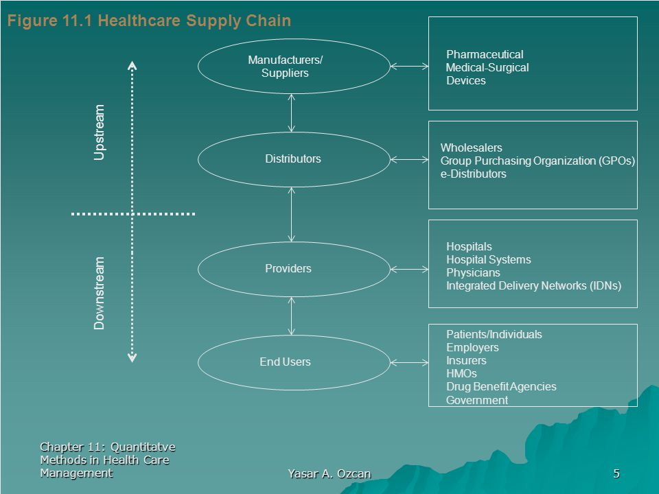 hospital supply inc American hospital supply is a committed collaboration of professionals working  in partnership with hospitals, clinicians, and patients to provide the highest.