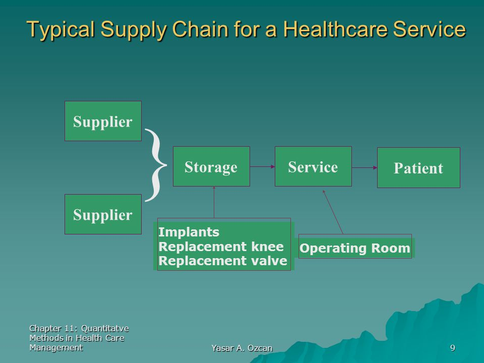Typical Supply Chain for a Healthcare Service
