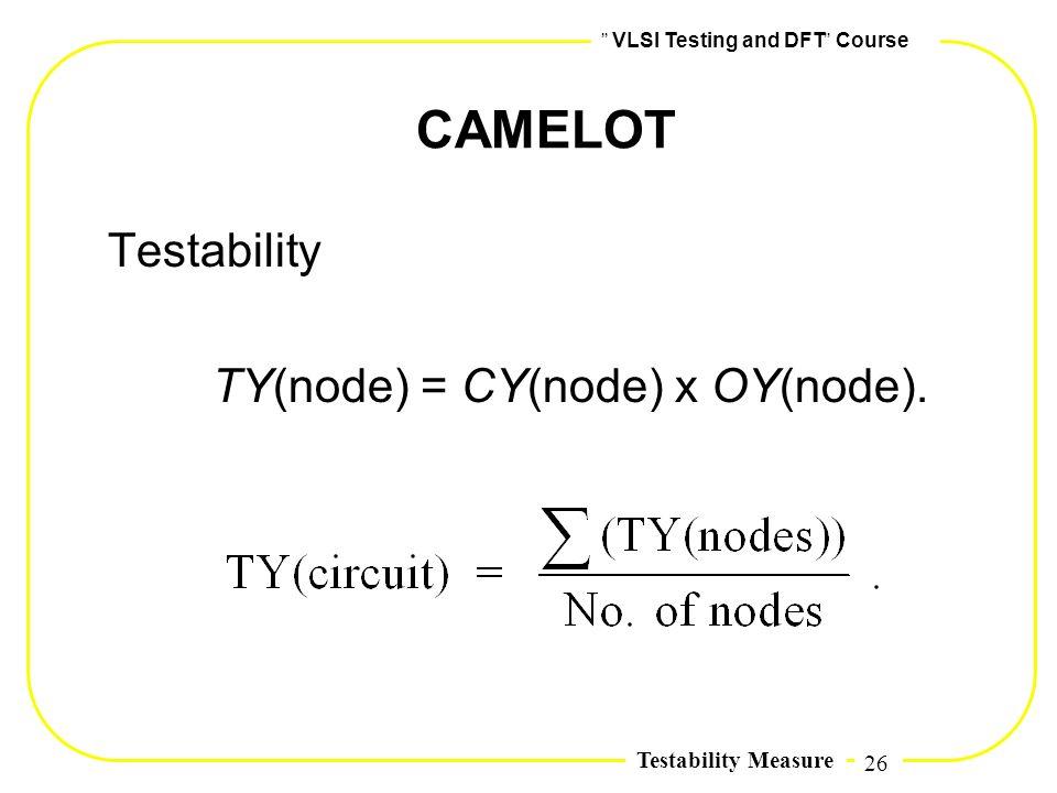 Testability TY(node) = CY(node) x OY(node).