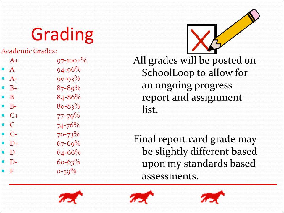Grading Academic Grades: A+ 97-100+% A 94-96% A- 90-93% B+ 87-89% B 84-86% B- 80-83% C+ 77-79%