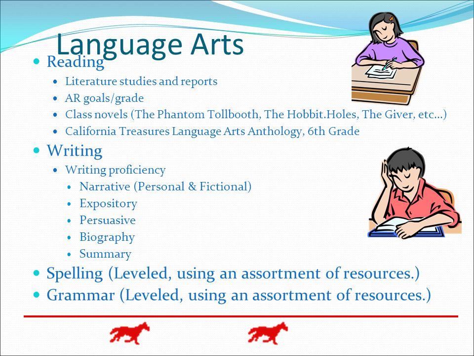 Language Arts Reading Writing