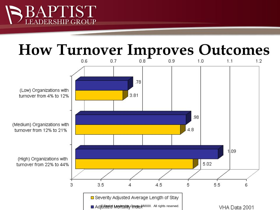 How Turnover Improves Outcomes