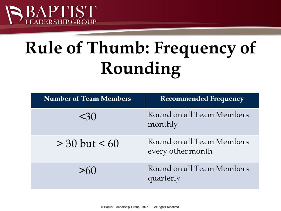 Rule of Thumb: Frequency of Rounding