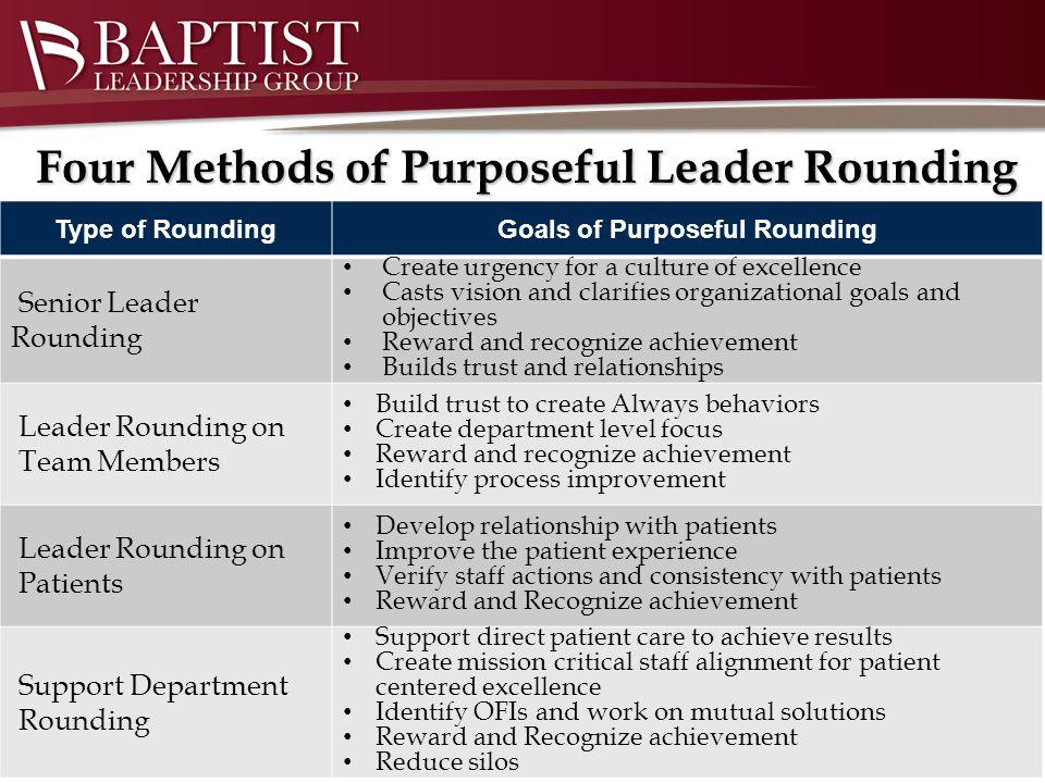 Four Methods of Purposeful Leader Rounding