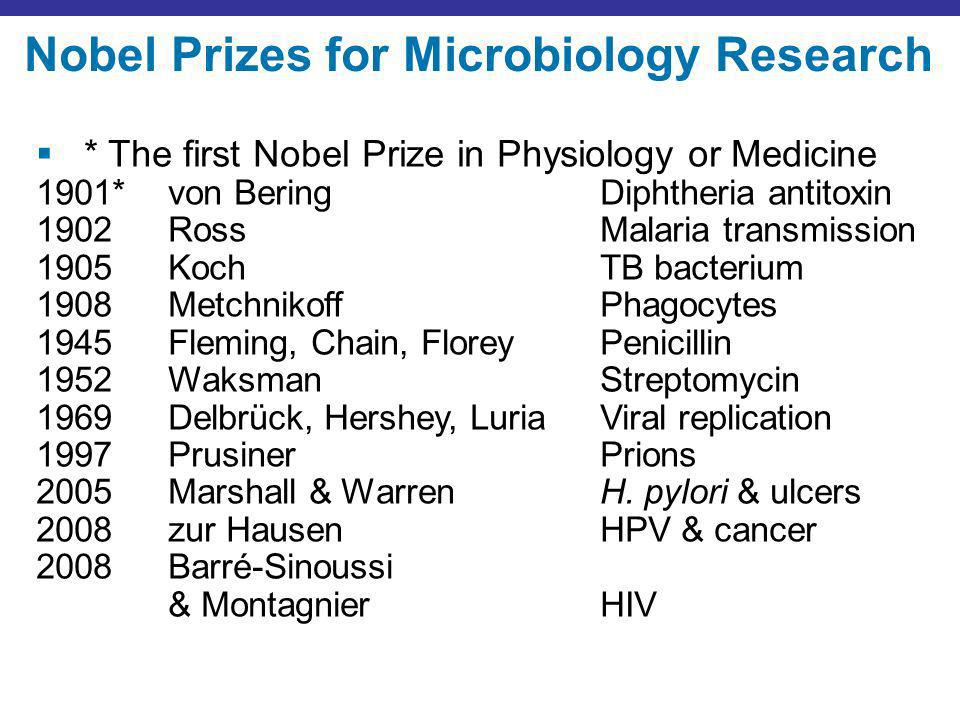 Nobel Prizes for Microbiology Research