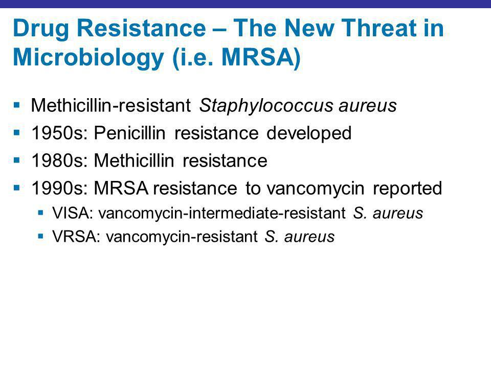 Drug Resistance – The New Threat in Microbiology (i.e. MRSA)