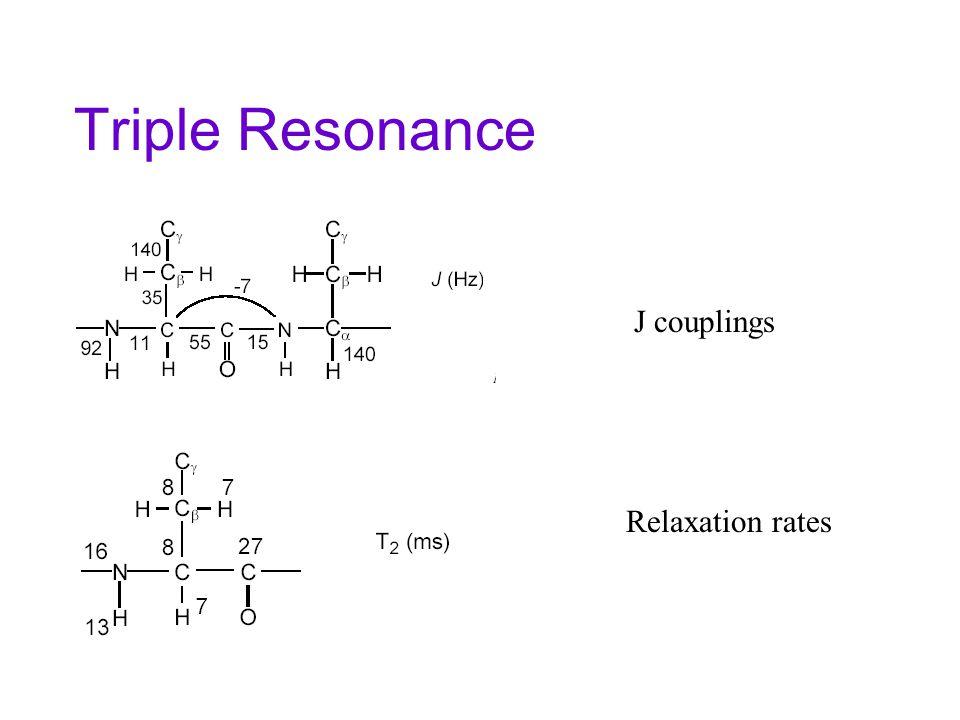 Triple Resonance J couplings Relaxation rates