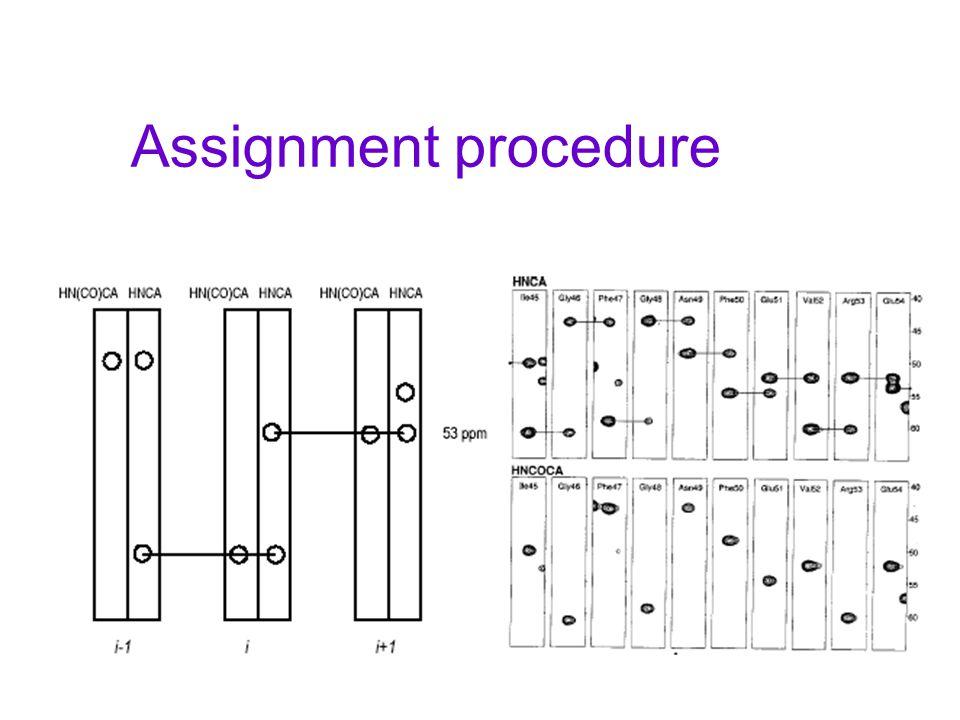 Assignment procedure