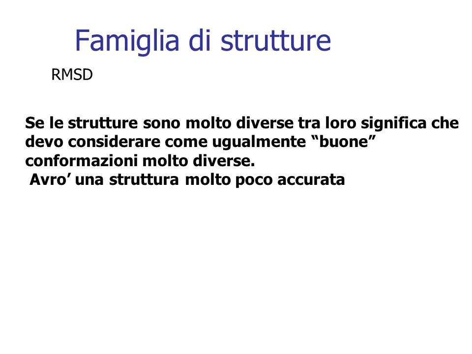 Famiglia di strutture RMSD